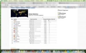 Il conteggio delle visite su www.macmercury.org prima del cambiamento del widget